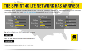 Sprint expands 4G LTE network